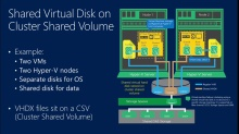 TechNet Radio: How Shared Virtual Disks in Windows Server 2012 R2 can Impact Your Datacenter