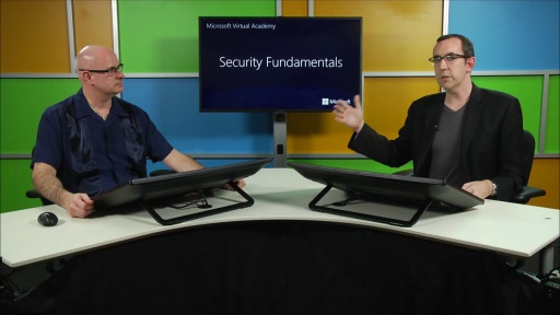 Security Fundamentals: (04) Understanding Network Security