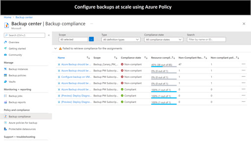Configure backups at scale using Azure Policy