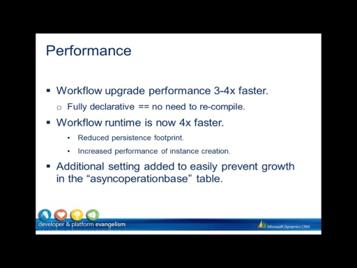 Processes - Performance & Versioning