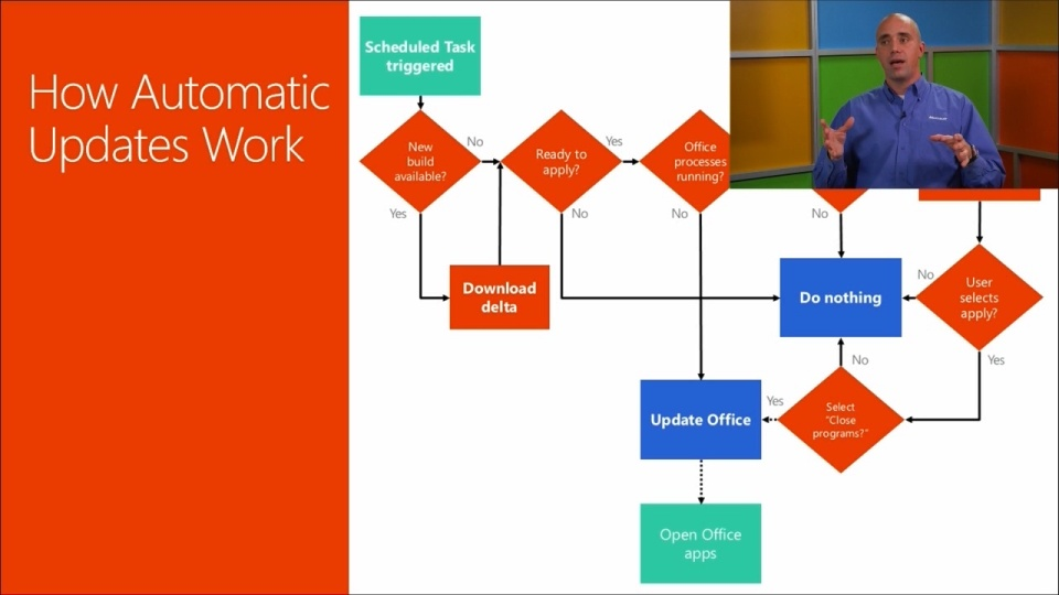 Office 365 proplus deployment for it pros 06 click to for Office design 365