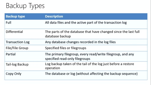 Designing Solutions for SQL Server: (03) Designing a Backup and Recovery Solution