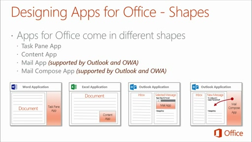 Deep Dive into the Office 365 App Model: (01) Deep Dive into Apps for Office in Outlook