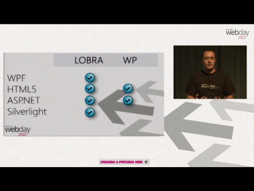 Luis Alves Martins: ASP.NET vs WPF vs Silverlight vs HTML5 vs WinForms vs Sharepoint  | Webday