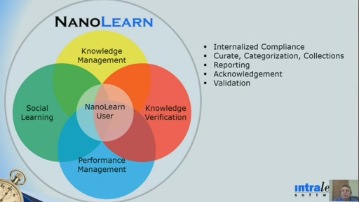 Social Learning powered by the Hybrid Cloud with NanoLearn