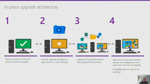 Enterprise Deployment Scenarios and Tools for Windows 10