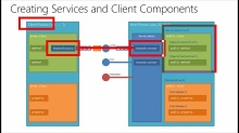 Developing Windows Azure and Web Services: (07) Advanced Topics