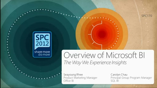Overview of Microsoft Business Intelligence