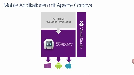 Visual Studio 2015 in 5 Minuten - Mobile Applikationen mit Visual Studio und Apache Cordova
