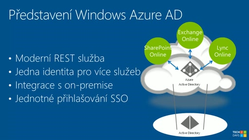 Úvod do Windows Azure Active Directory