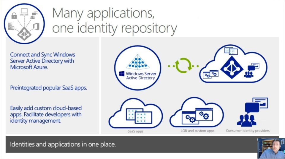 TechNet Radio: (Part 2) Supporting a Mobile First World - Identity Management with Azure Active Directory