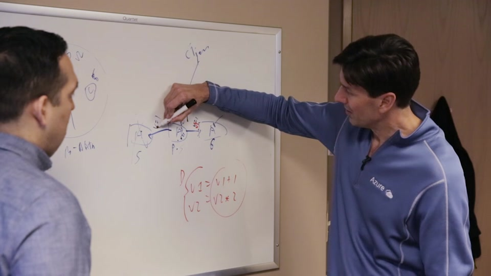 Microservices Part 2: Introduction to Service Fabric with Mark Russinovich