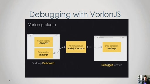 Quick Dev: Debugging using VorlonJS