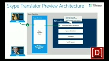 Skype Translator: Making the Microsoft Translator API work for you