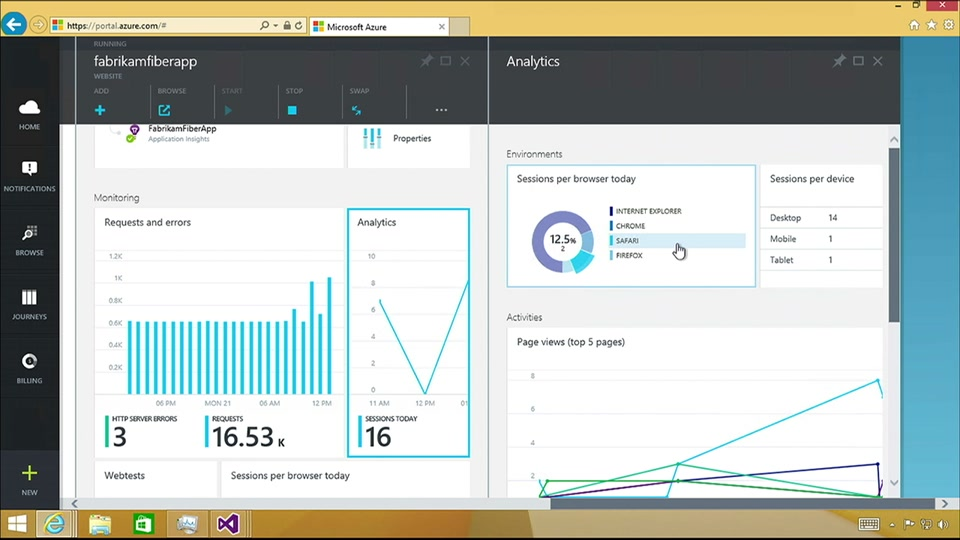 Tracking Usage with Application Insights