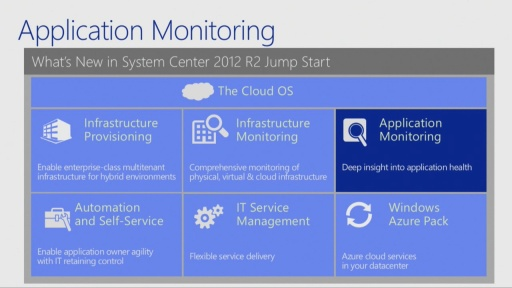 What's New in System Center 2012 R2: (04) Application Performance Monitoring