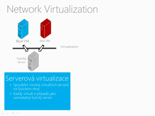 Networking a Hyper-V