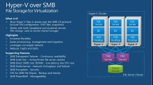 TechNet Radio: Windows Server 2012 Hyper-V over SMB