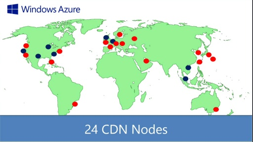 Microsoft DevRadio: (Part 4) Practical Azure with Jim O'Neil–Using the Content Delivery Network (CDN)