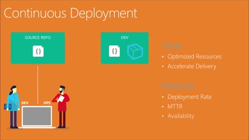 Continuous Deployment | How do you know you need Continuous Deployment?