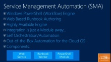 TechNet Radio: Automation Series (Part 1) Automation and Devops within WSSC and Azure