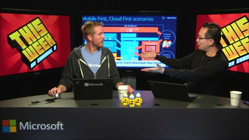 TWC9: MyShuttle, VSTU 2.0 Preview, node.js, OmniSharp, Azure, Docker and more