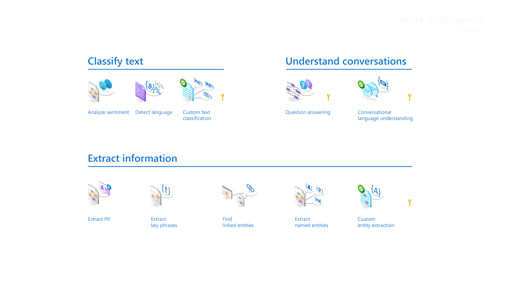 Introducing Azure Cognitive Service for Language