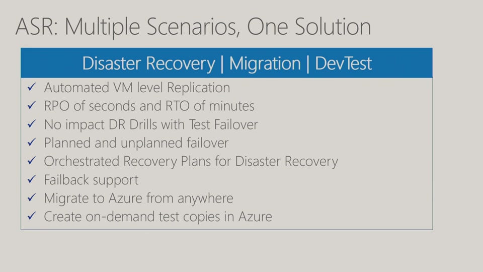 Azure Site Recovery - Deep Dive