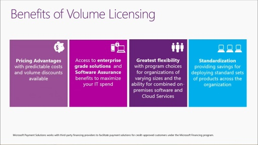 Licensing Expert Series: (04) The Server and Cloud Enrollment