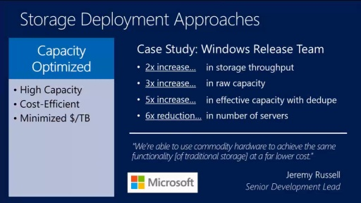 Deploying Windows Server 2012 R2 File Services for Exceptional $/IOPS