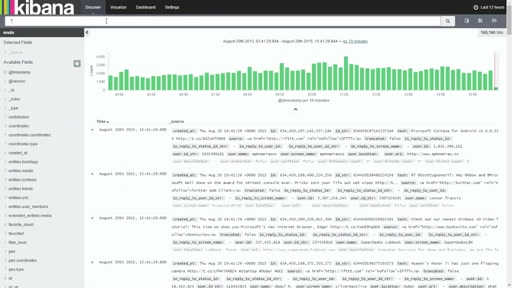 5 Minutes with Kibana - Overview Dashboard