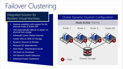 Windows Server 2012 R2 Virtualization: (03) High Availability and Resiliency