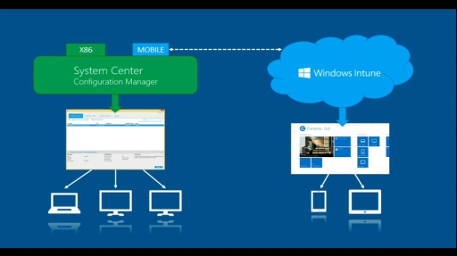 TechNet Radio: Cloud-Based Management with Windows Intune and System Center 2012 SP1