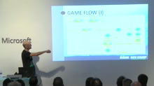 Pitching your Game Concept | Track: Game Design