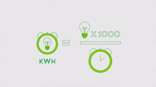 Sustainable Software Engineering: What is Electricity? | One Dev Question