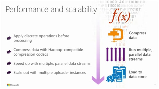 Big Data Analytics with HDInsight: (02) HDInsight Makes Hadoop Easy
