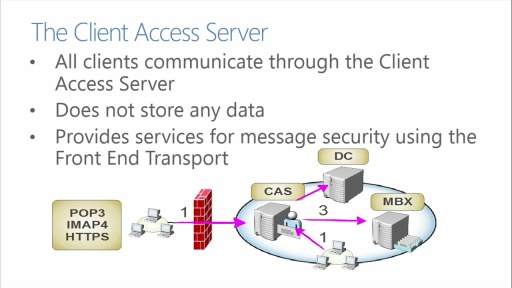 Core Solutions of Exchange Server 2013: (03) Deploying and Managing Client Access Servers and Clients