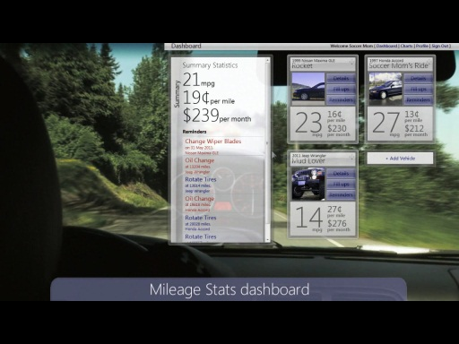 Project Silk: Mileage Stats Application