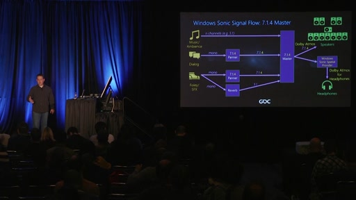 Introducing Spatial Audio Capabilities for Xbox and Windows