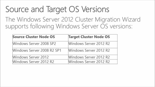 Migrating Legacy Windows Server to 2012 R2 and Microsoft Azure: (02) Migrating Clustering to Windows Server 2012 R2