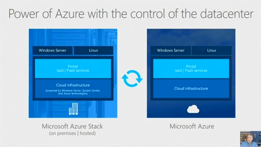 (Part 28) Building Your Hybrid Cloud - Getting Started with Microsoft Azure Stack