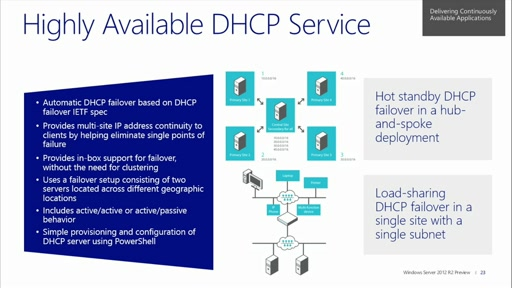 Windows Server 2012 R2 Server Networking: (02) Re-Think What Networking Can Do for You