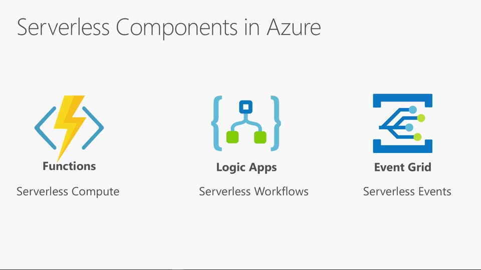 Azure Serverless end-to-end with Functions, Logic Apps, and Event Grid