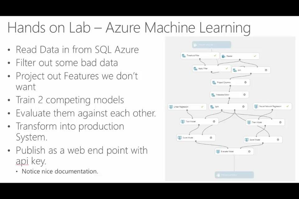 Predicting Home Values with Azure Machine Learning