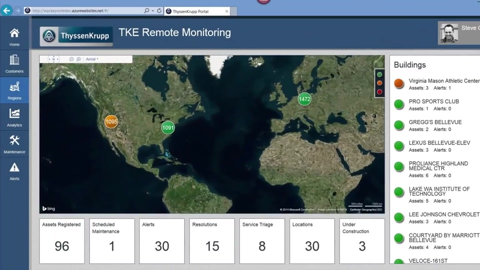 ThyssenKrupp - Giving cities a lift with the Internet of Things
