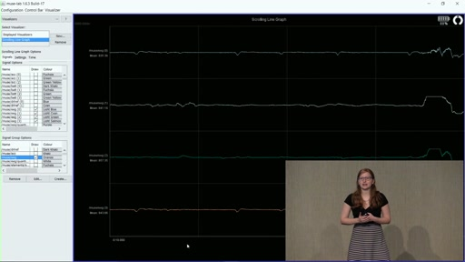 BrainDrain: Using Machine Learning and Brain Waves to Detect Errors in Human Problem Solving