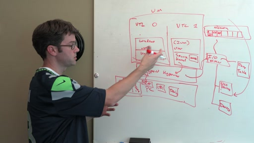 Windows 10 Virtual Secure Mode with David Hepkin