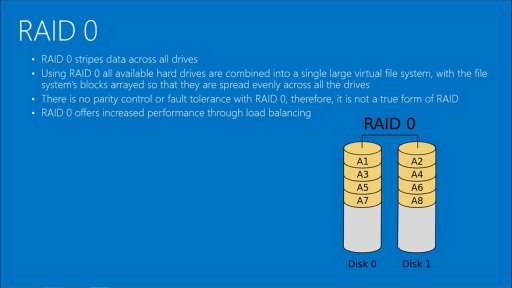 Windows Server Administration Fundamentals: (03) Managing Storage