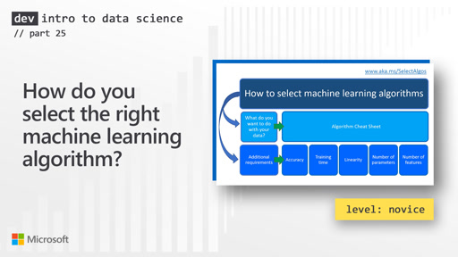 How do you select the right machine learning algorithm? (25 of 28)