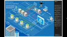 Architecture blueprints - Multichannel marketing